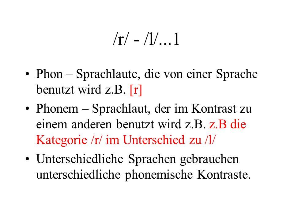 /r/ - /l/...1 Phon – Sprachlaute, die von einer Sprache benutzt wird z.B. [r]